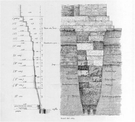 Rilievo architettonico del masso di fondazione del campanile di San Marco a Venezia, da Giacomo Boni, Il muro di fondazione del campanile di S. Marco, Venezia 1885